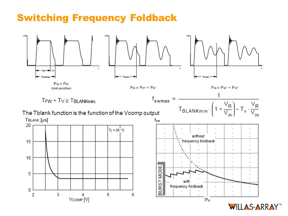 Switching Frequency Foldback