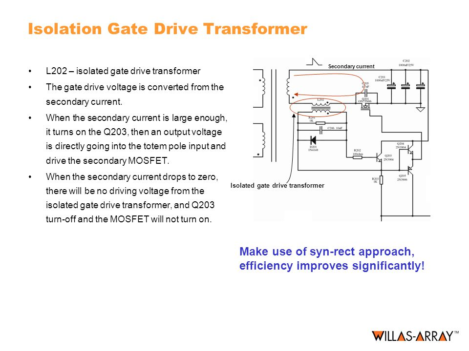 Isolation Gate Drive Transformer