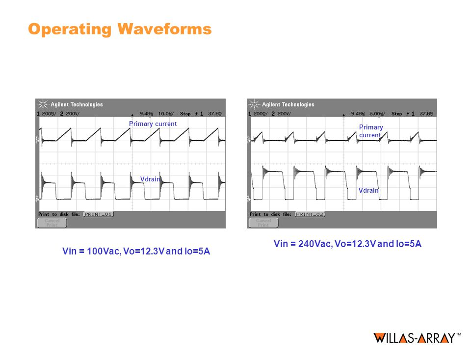 Operating Waveforms Vin = 240Vac, Vo=12.3V and Io=5A