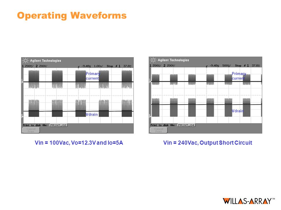Operating Waveforms Vin = 100Vac, Vo=12.3V and Io=5A