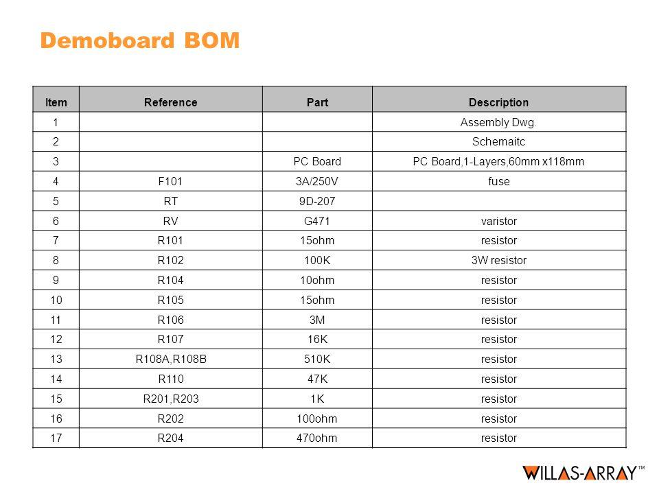 Demoboard BOM Item Reference Part Description 1 Assembly Dwg. 2