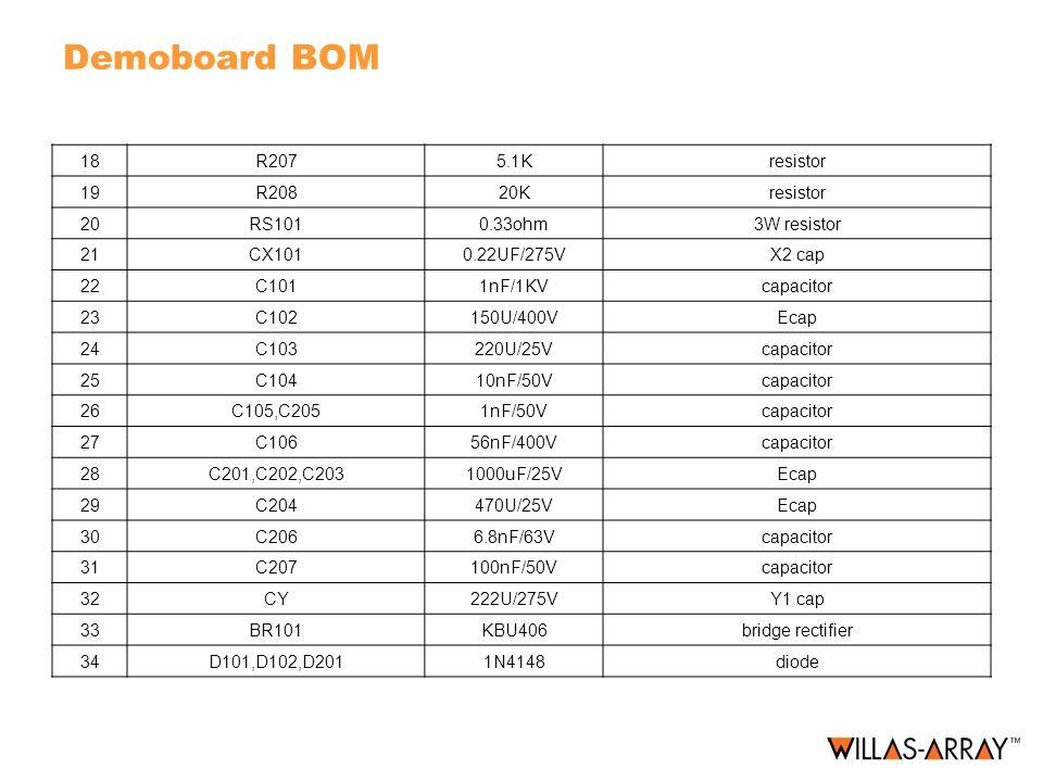 Demoboard BOM 18 R207 5.1K resistor 19 R208 20K 20 RS101 0.33ohm