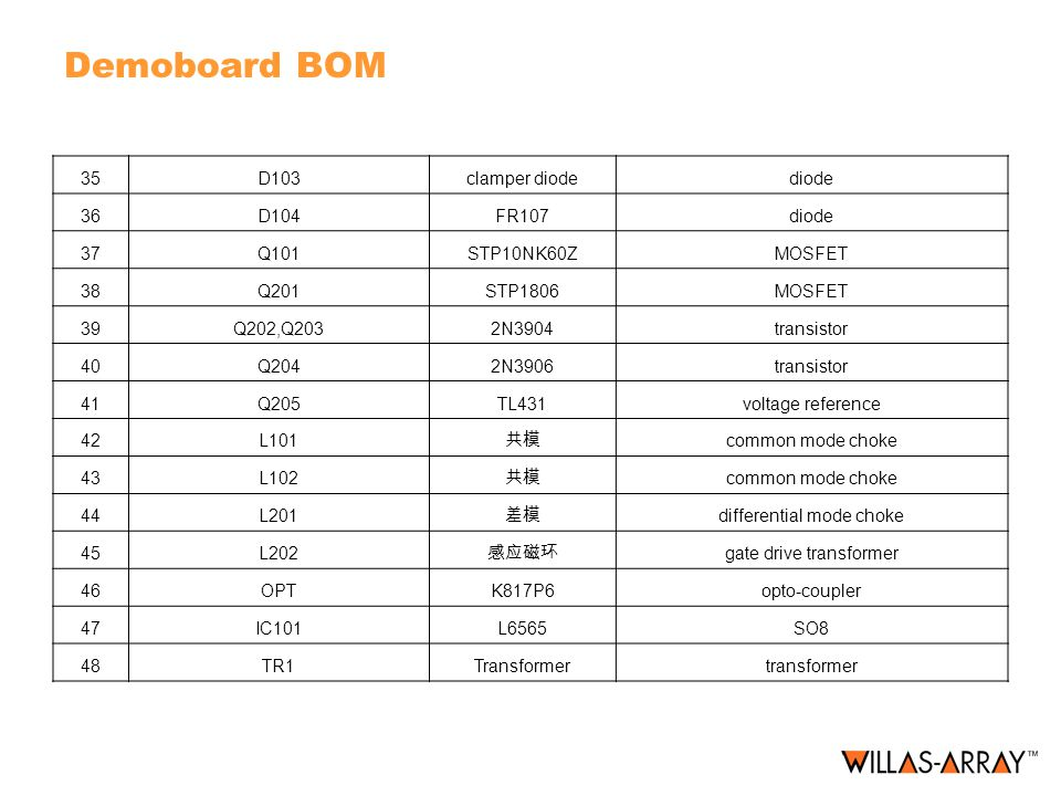Demoboard BOM 35 D103 clamper diode diode 36 D104 FR107 37 Q101