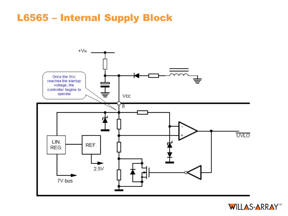 L6565 – Internal Supply Block