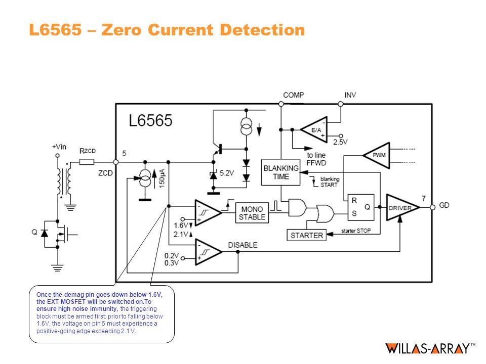 L6565 – Zero Current Detection