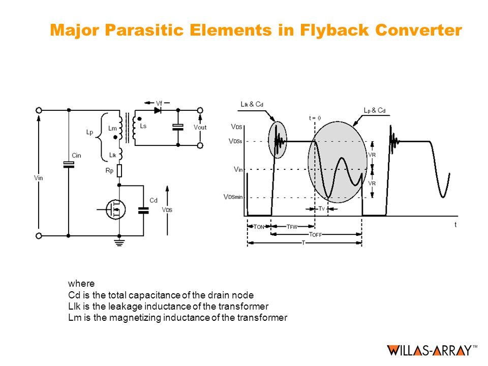 Major Parasitic Elements in Flyback Converter