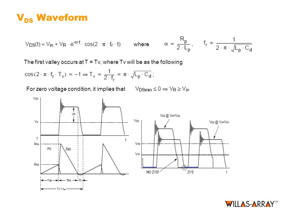 VDS Waveform where. The first valley occurs at T = Tv, where Tv will be as the following.