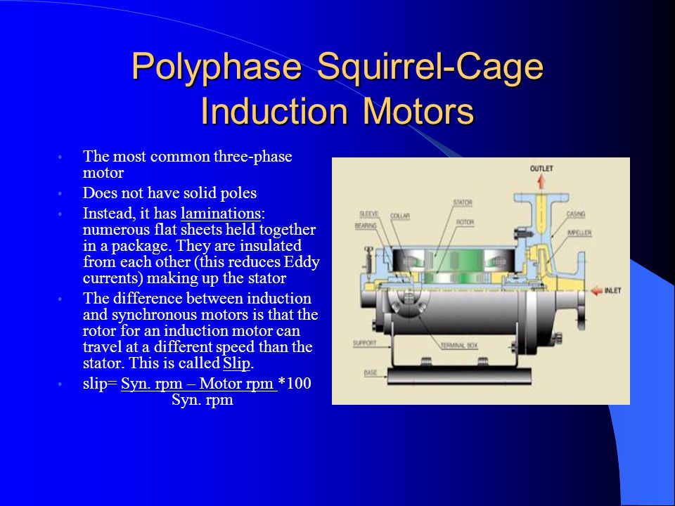 Polyphase Squirrel-Cage Induction Motors