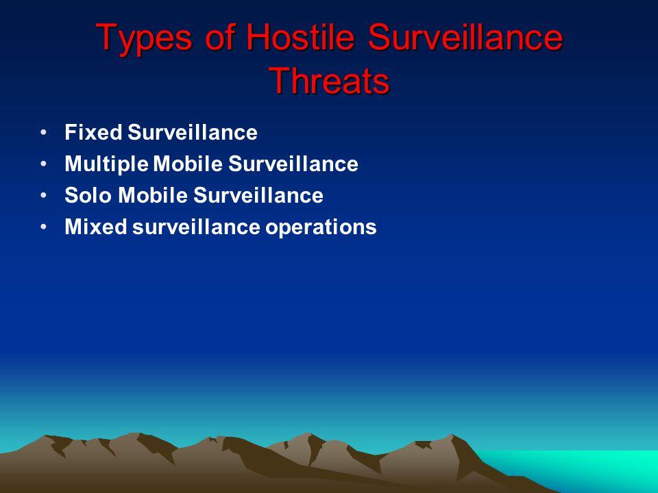 Types of Hostile Surveillance Threats