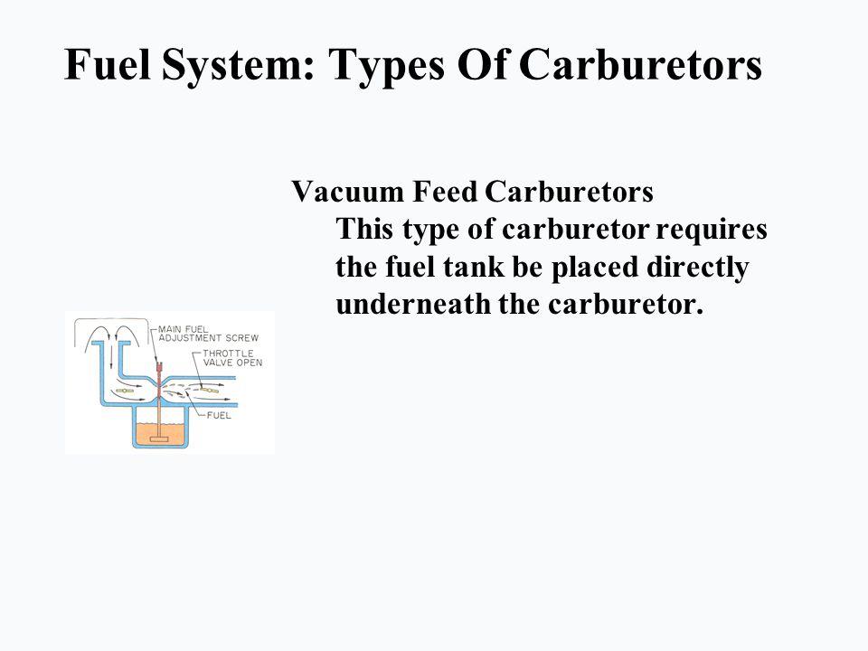 Fuel System: Types Of Carburetors