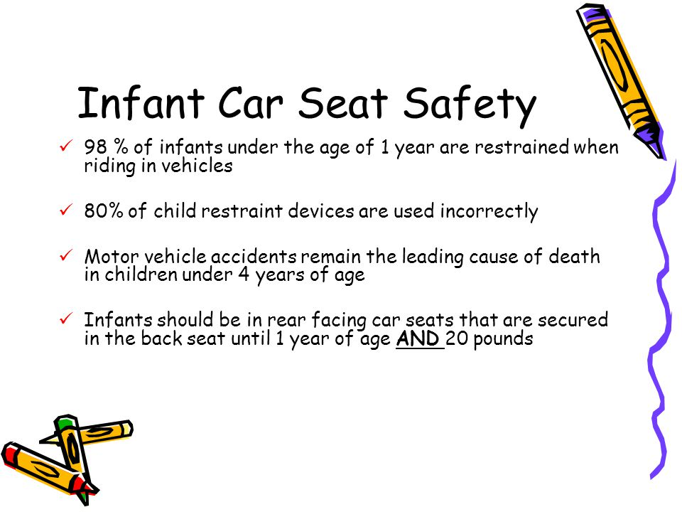 Infant Car Seat Safety 98 % of infants under the age of 1 year are restrained when riding in vehicles.