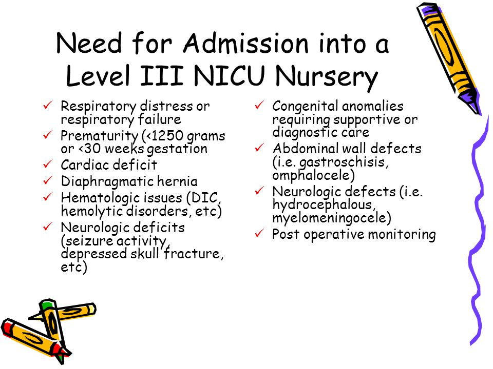 Need for Admission into a Level III NICU Nursery