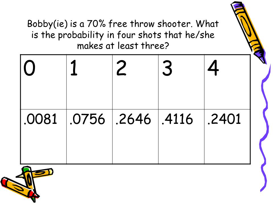 Bobby(ie) is a 70% free throw shooter