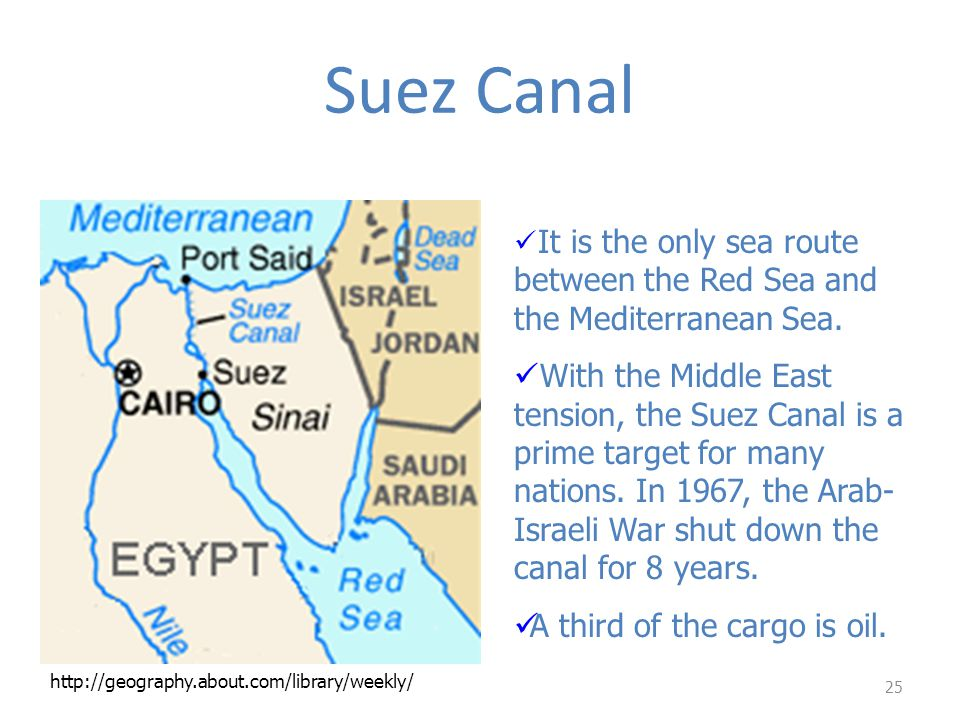 Suez Canal . It is the only sea route between the Red Sea and the Mediterranean Sea.