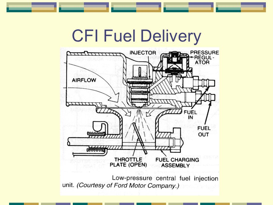 CFI Fuel Delivery