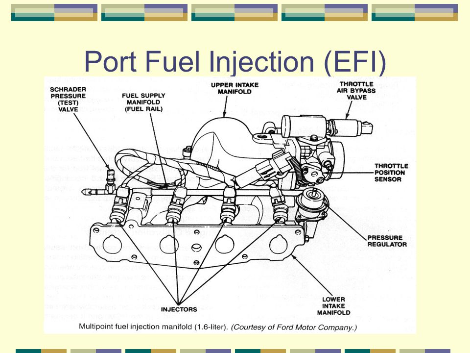 Port Fuel Injection (EFI)