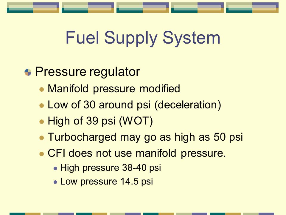 Fuel Supply System Pressure regulator Manifold pressure modified