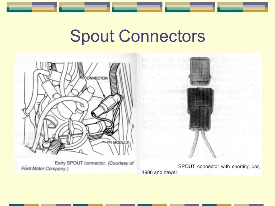 Spout Connectors