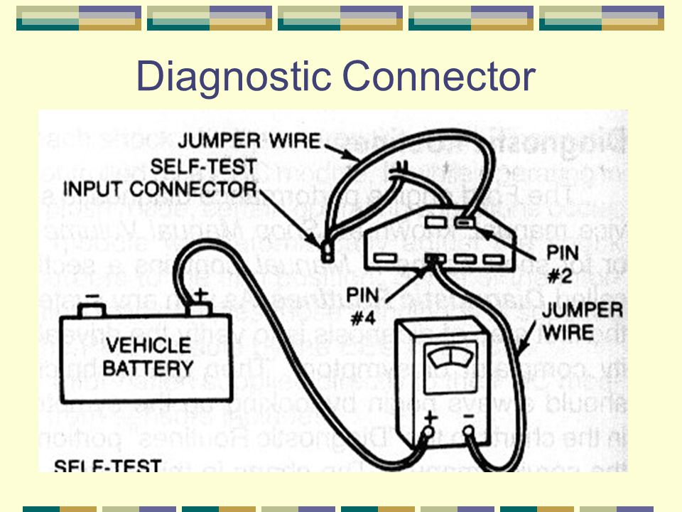 Diagnostic Connector
