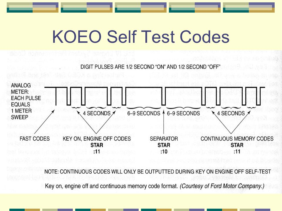 KOEO Self Test Codes