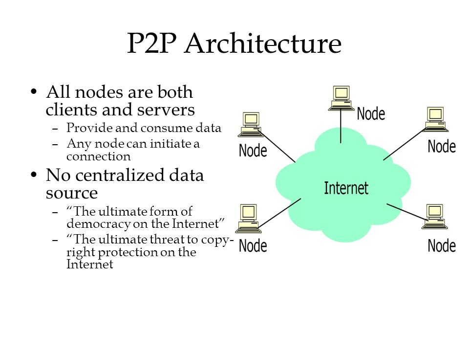P2P Architecture All nodes are both clients and servers