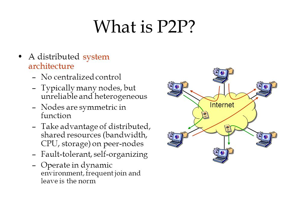 What is P2P A distributed system architecture No centralized control