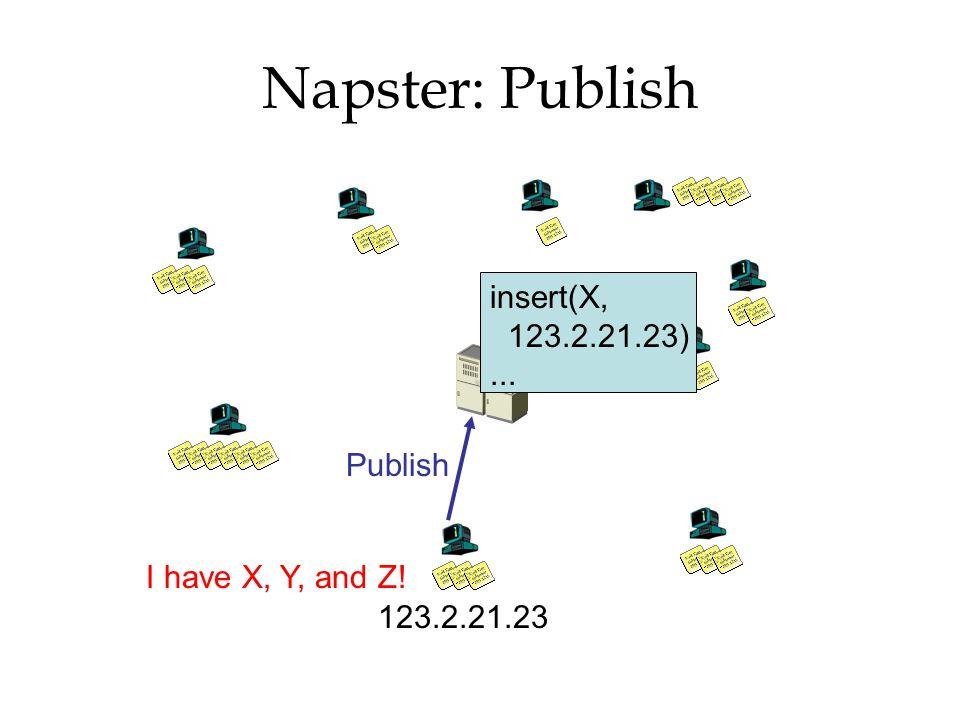 Napster: Publish insert(X, 123.2.21.23) ... Publish