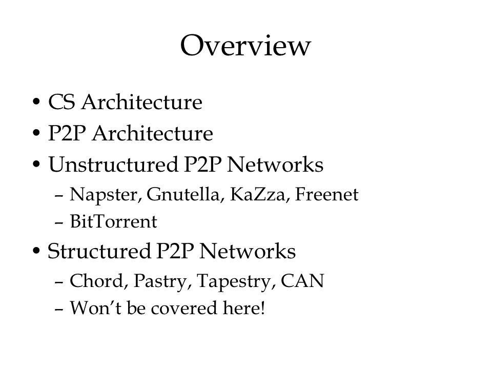 Overview CS Architecture P2P Architecture Unstructured P2P Networks