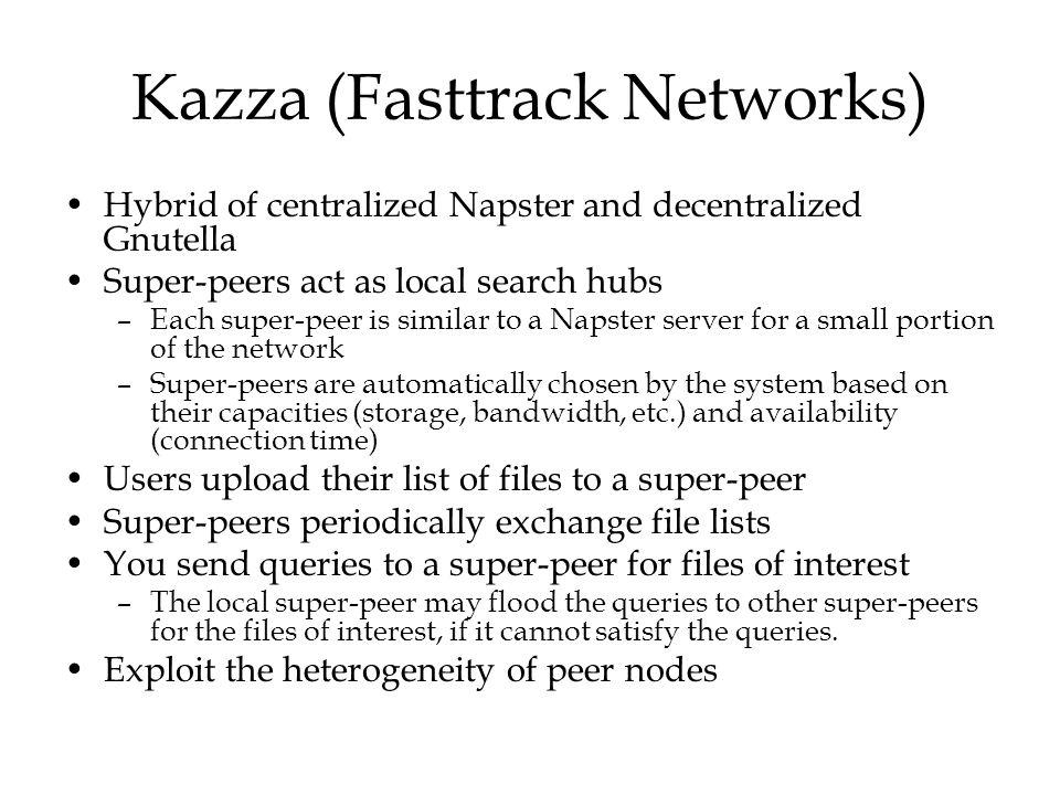 Kazza (Fasttrack Networks)
