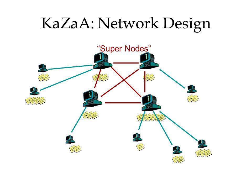 KaZaA: Network Design Super Nodes