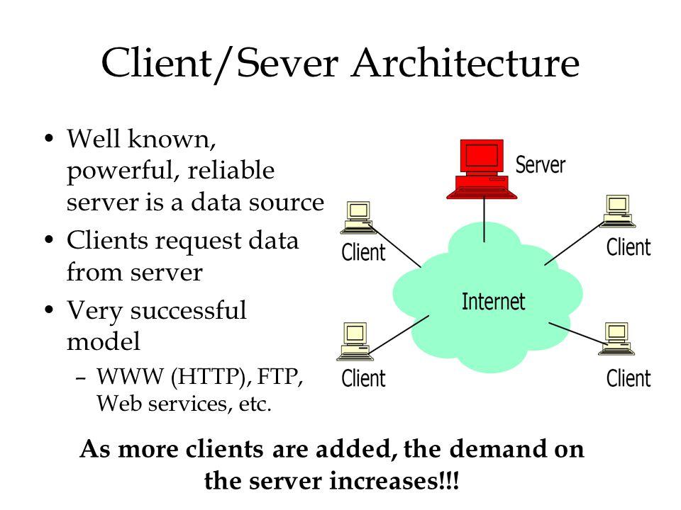 Client/Sever Architecture