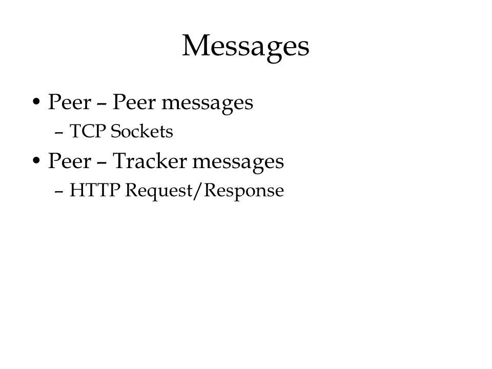 Messages Peer – Peer messages Peer – Tracker messages TCP Sockets