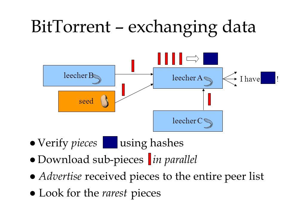 BitTorrent – exchanging data