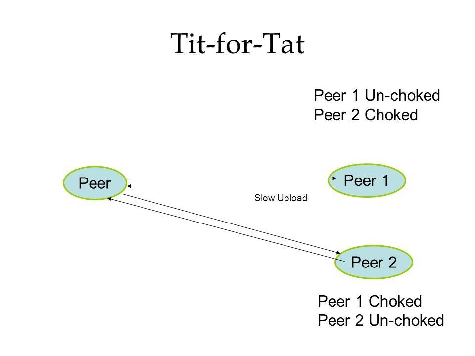 Tit-for-Tat Peer 1 Un-choked Peer 2 Choked Peer 1 Peer Peer 2