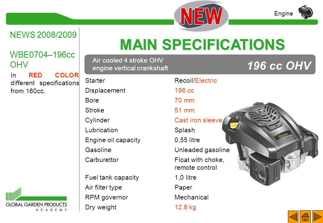 MAIN SPECIFICATIONS 196 cc OHV NEWS 2008/2009 WBE0704–196cc OHV