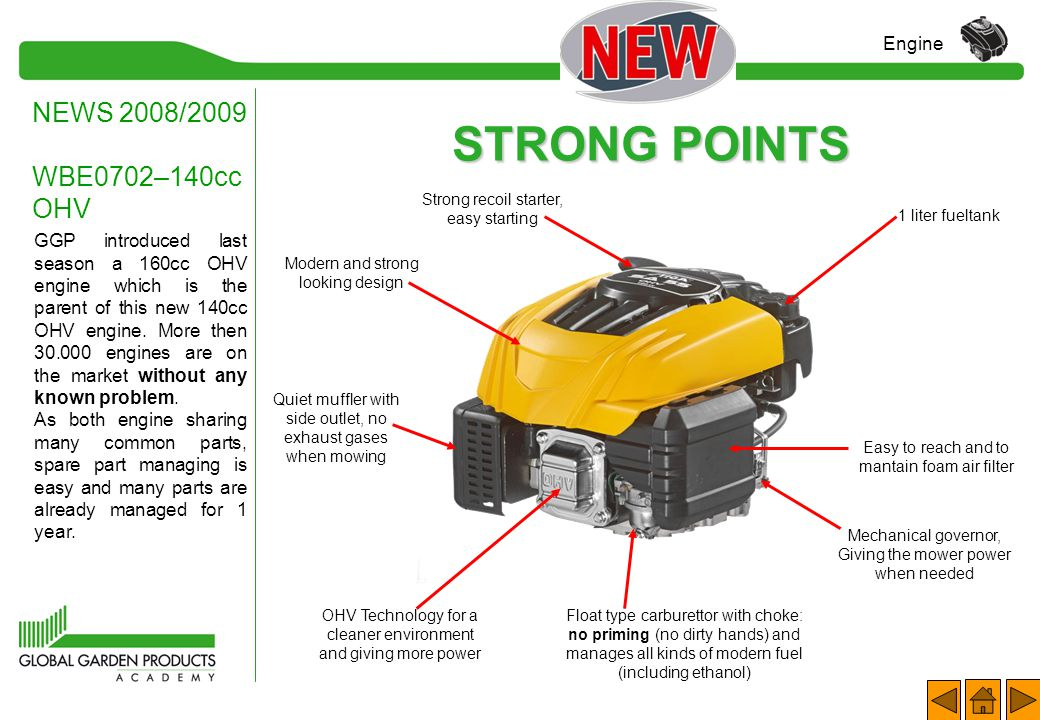 STRONG POINTS NEWS 2008/2009 WBE0702–140cc OHV Engine