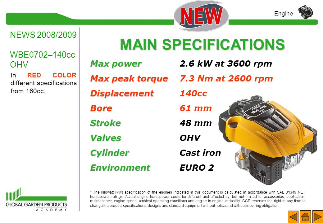 MAIN SPECIFICATIONS NEWS 2008/2009 WBE0702–140cc OHV