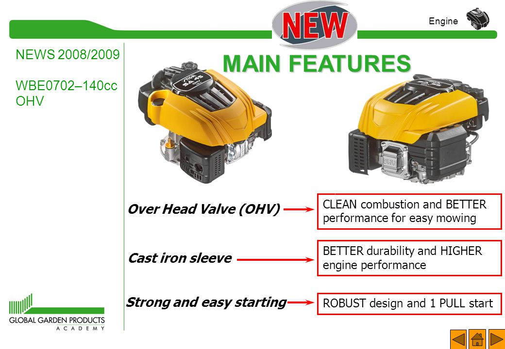 MAIN FEATURES NEWS 2008/2009 WBE0702–140cc OHV Over Head Valve (OHV)