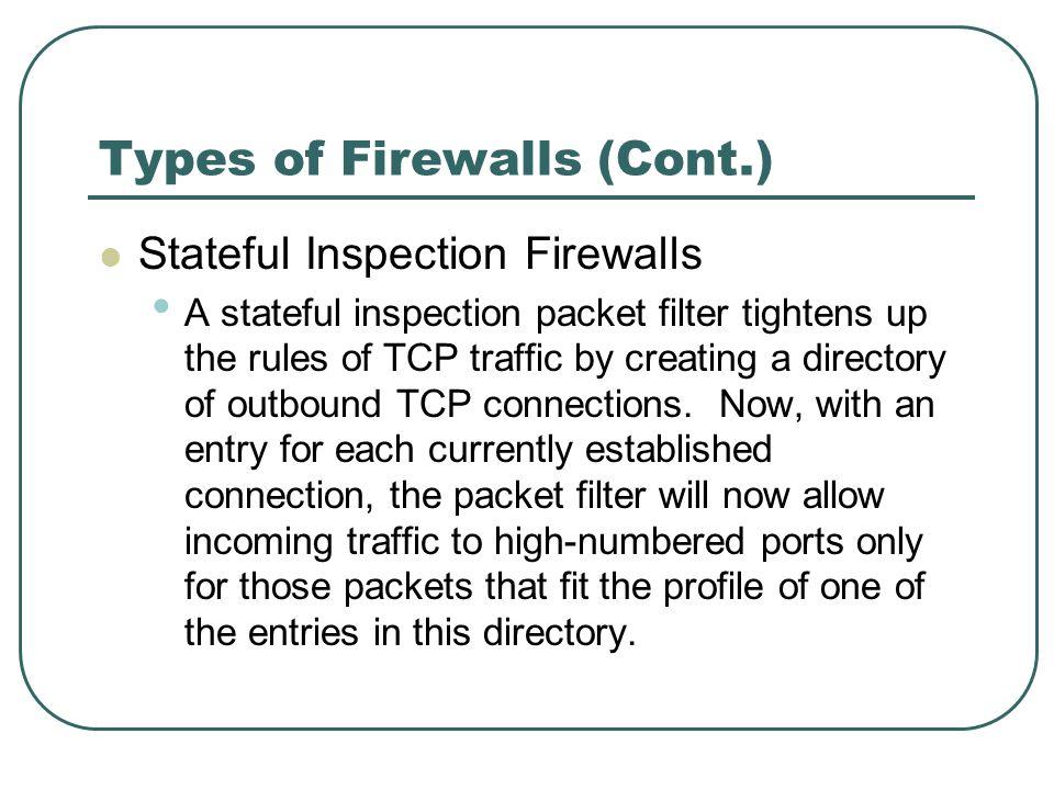 Types of Firewalls (Cont.)