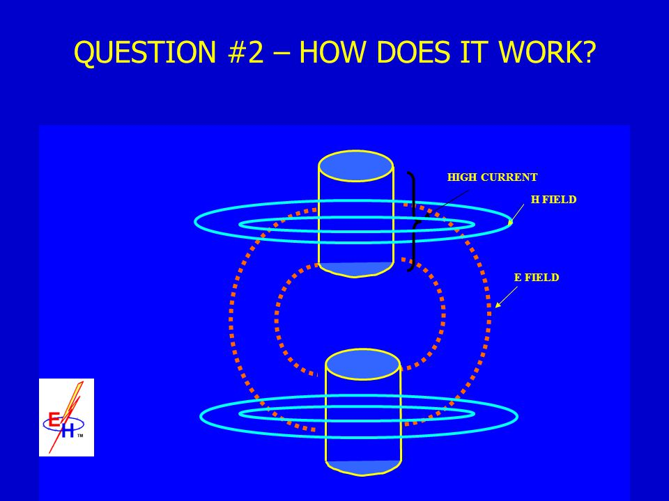 QUESTION #2 – HOW DOES IT WORK
