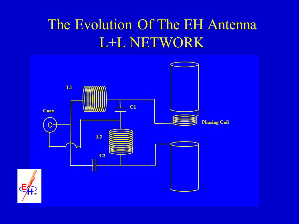 The Evolution Of The EH Antenna L+L NETWORK