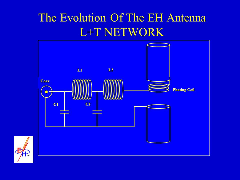 The Evolution Of The EH Antenna L+T NETWORK