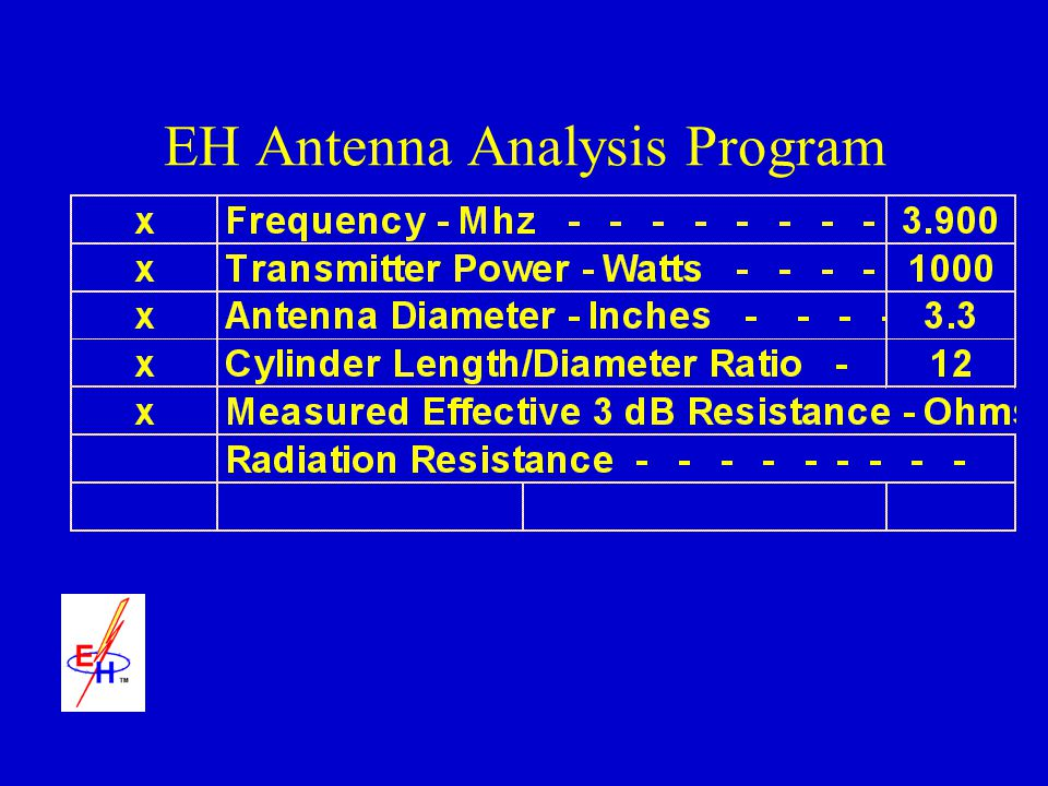EH Antenna Analysis Program