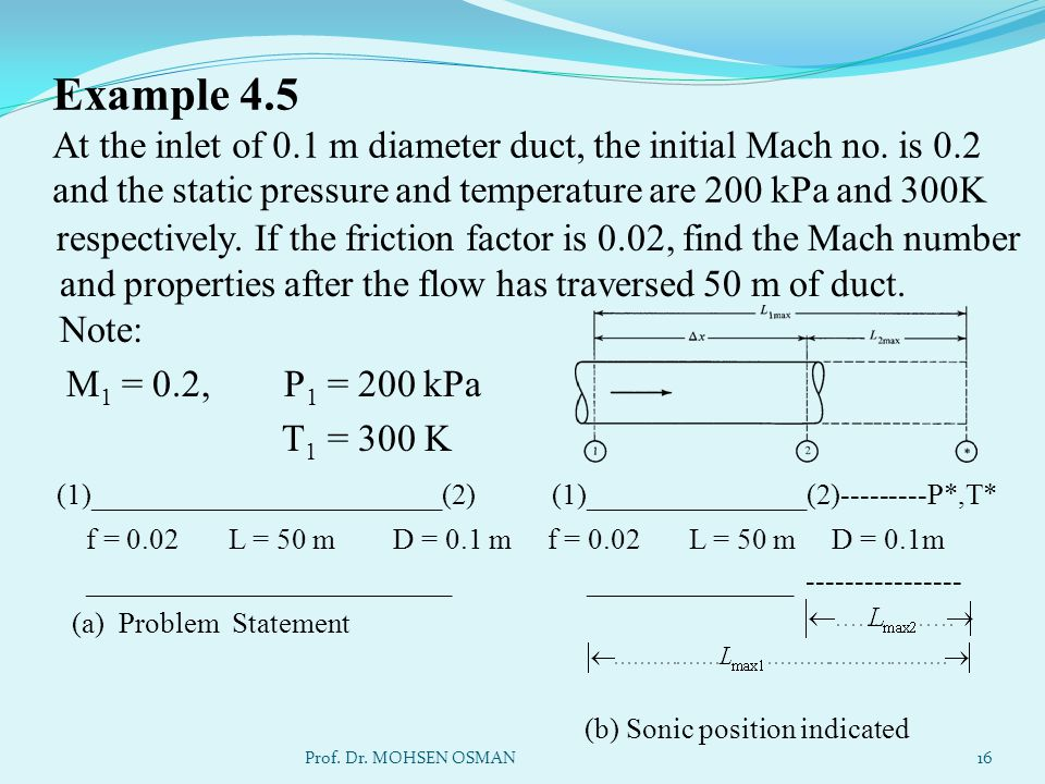 Example 4. 5 At the inlet of 0. 1 m diameter duct, the initial Mach no