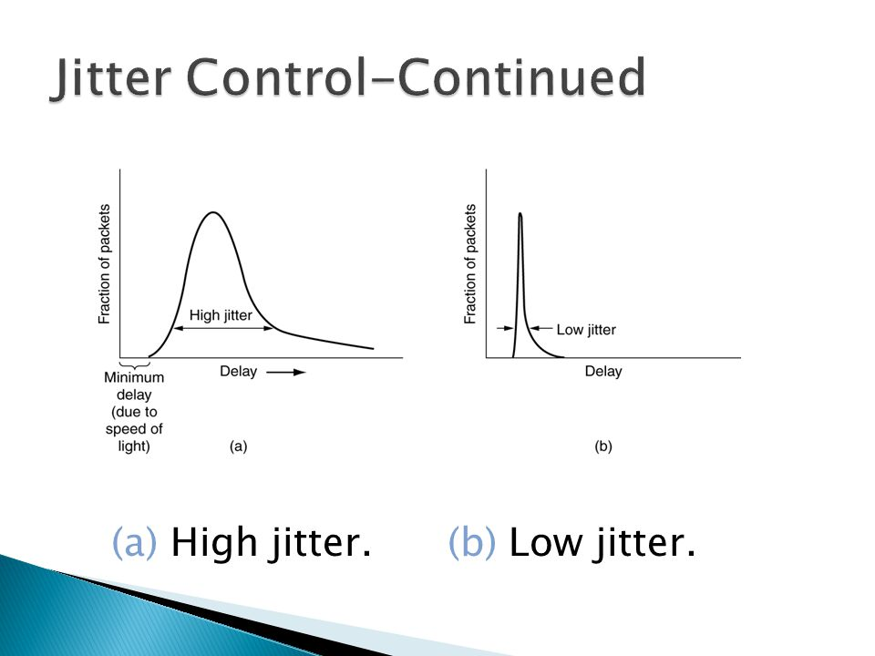 Jitter Control-Continued