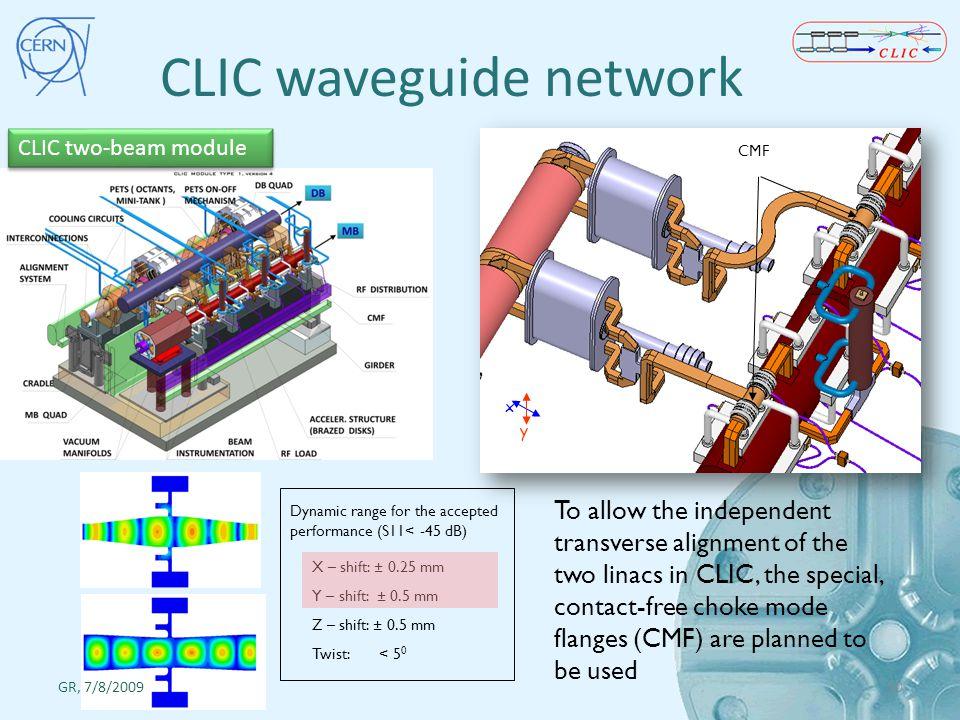 CLIC waveguide network