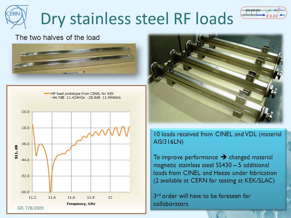 Dry stainless steel RF loads