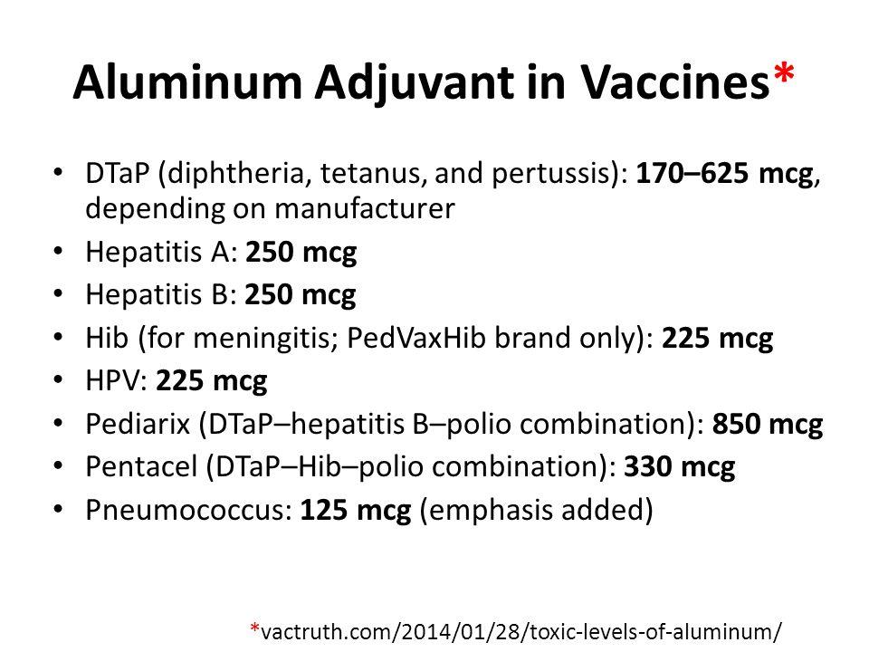 Aluminum Adjuvant in Vaccines*