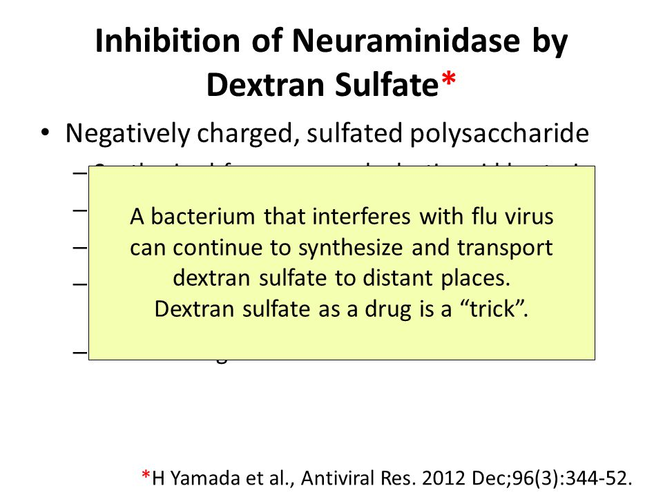 Inhibition of Neuraminidase by Dextran Sulfate*