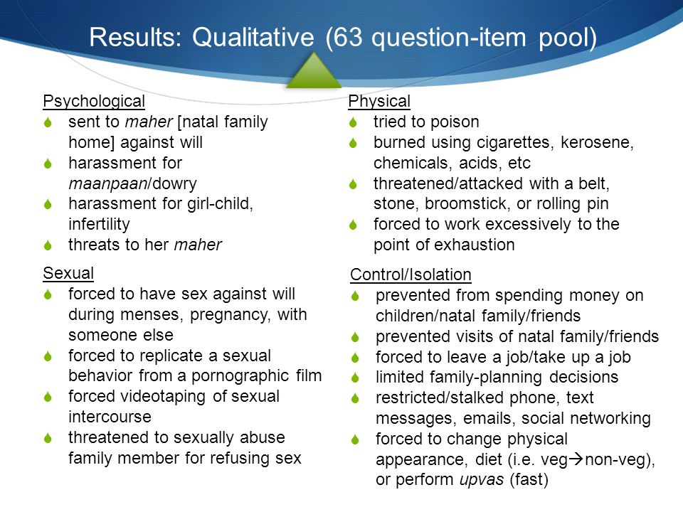 Results: Qualitative (63 question-item pool)